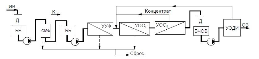 Схема комплексной установки